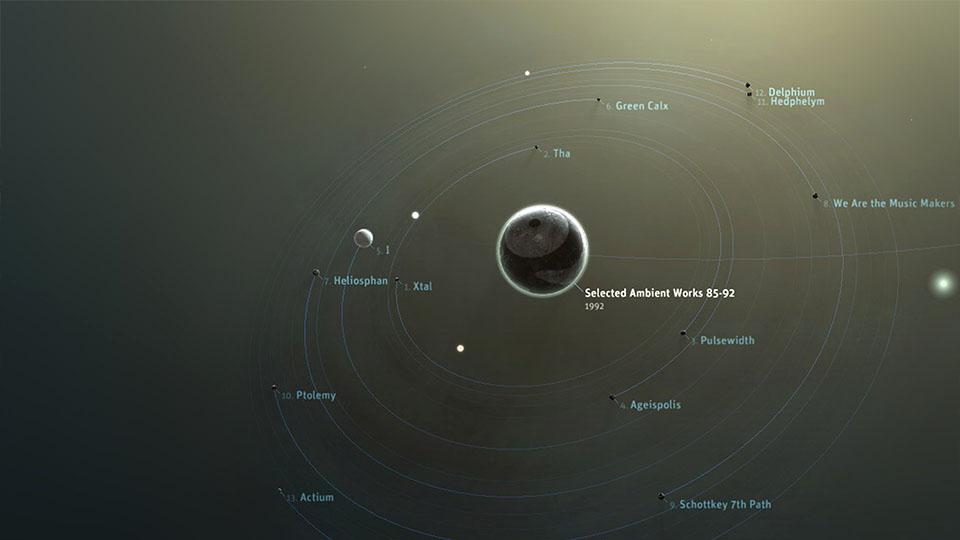 Planetary - iPad App